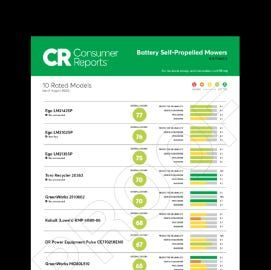 CONSUMER REPORTS RATINGS