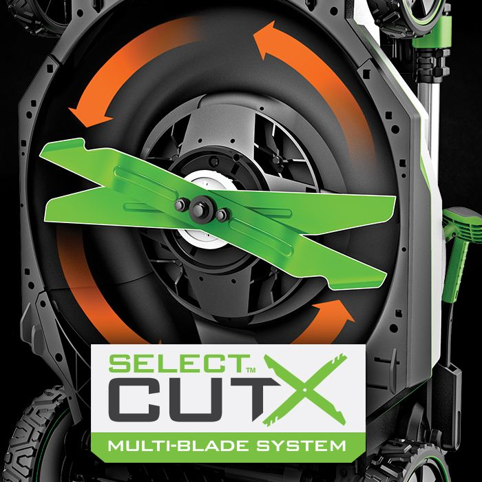SELECT CUT™ Multi-Blade System